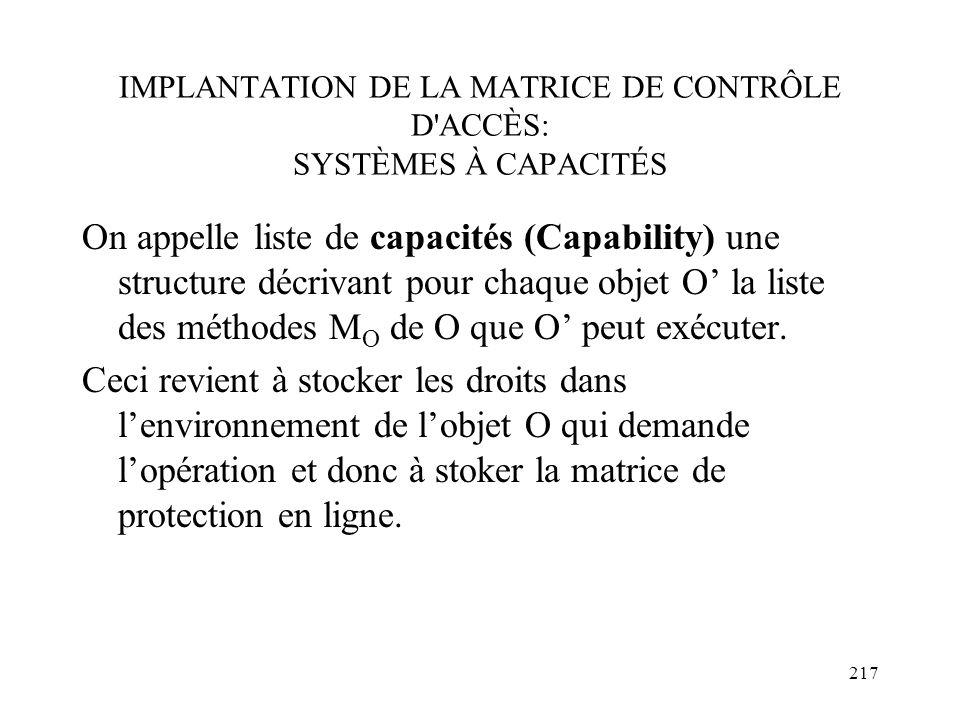 217 IMPLANTATION DE LA MATRICE DE CONTRÔLE D'ACCÈS: SYSTÈMES À CAPACITÉS On appelle liste de capacités (Capability) une structure décrivant pour chaqu
