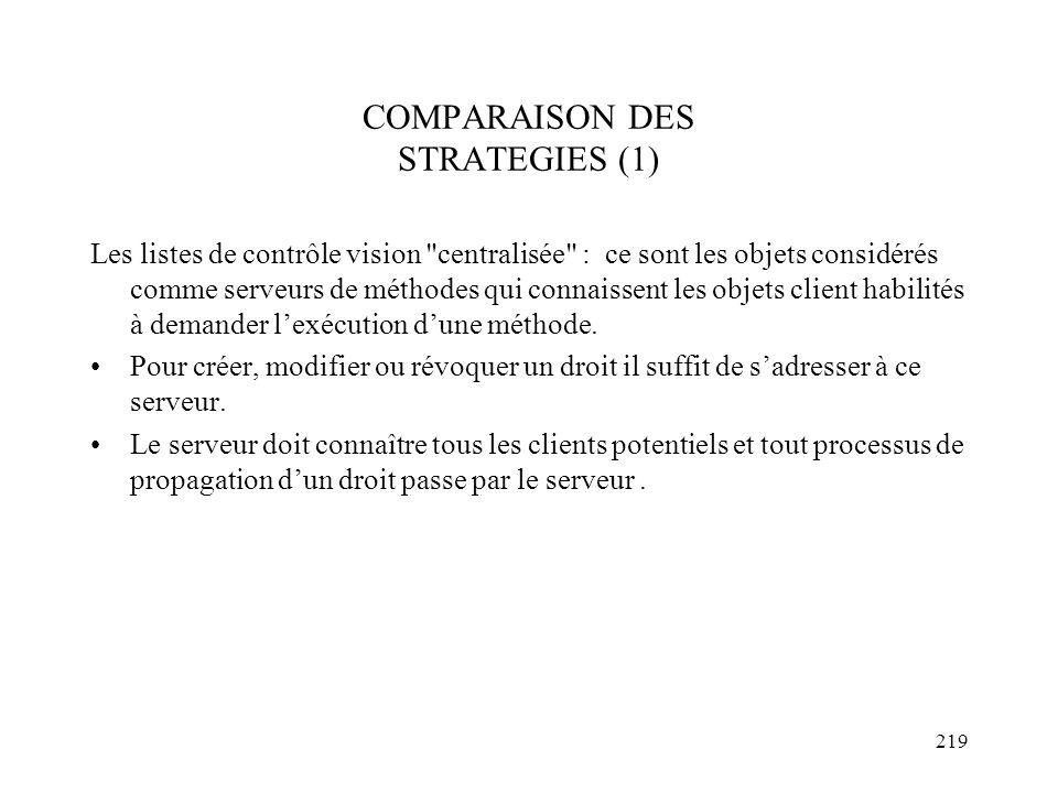 219 COMPARAISON DES STRATEGIES (1) Les listes de contrôle vision