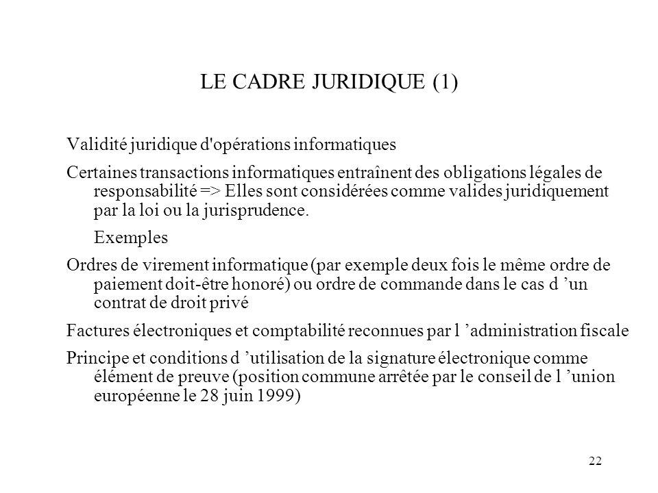 22 LE CADRE JURIDIQUE (1) Validité juridique d'opérations informatiques Certaines transactions informatiques entraînent des obligations légales de res