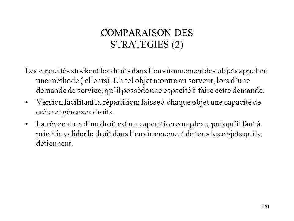 220 COMPARAISON DES STRATEGIES (2) Les capacités stockent les droits dans lenvironnement des objets appelant une méthode ( clients). Un tel objet mont