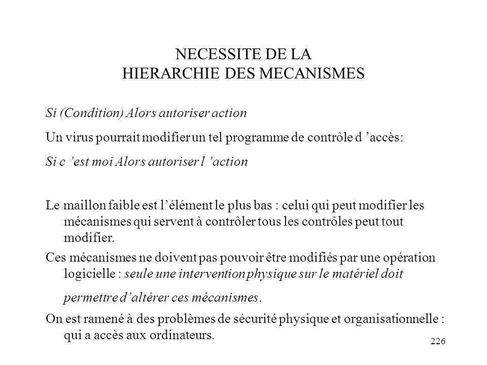 226 NECESSITE DE LA HIERARCHIE DES MECANISMES Si (Condition) Alors autoriser action Un virus pourrait modifier un tel programme de contrôle d accès: S