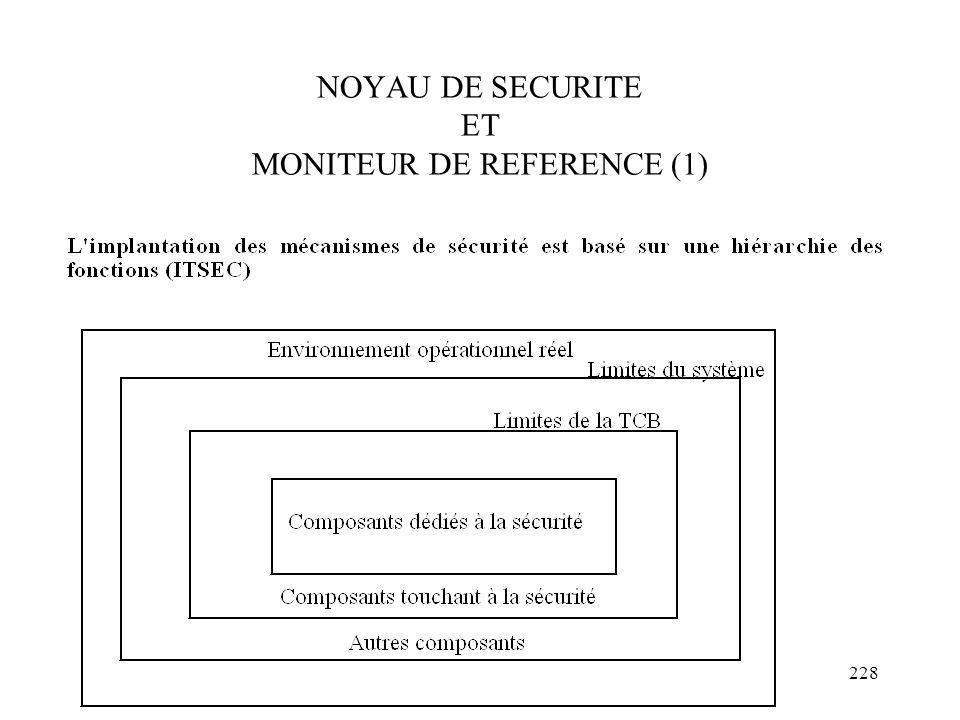 228 NOYAU DE SECURITE ET MONITEUR DE REFERENCE (1)