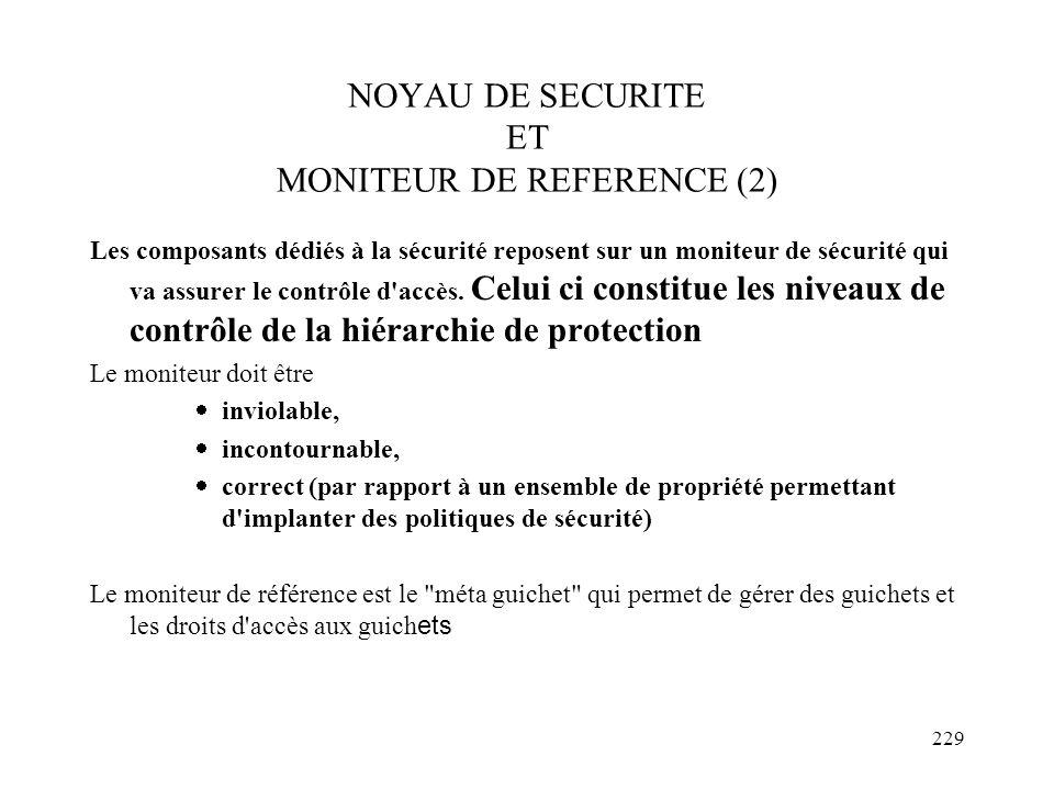229 NOYAU DE SECURITE ET MONITEUR DE REFERENCE (2) Les composants dédiés à la sécurité reposent sur un moniteur de sécurité qui va assurer le contrôle