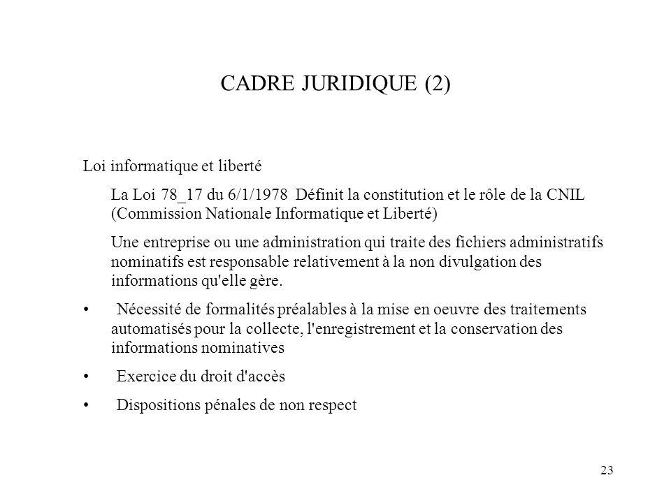 23 CADRE JURIDIQUE (2) Loi informatique et liberté La Loi 78_17 du 6/1/1978 Définit la constitution et le rôle de la CNIL (Commission Nationale Inform