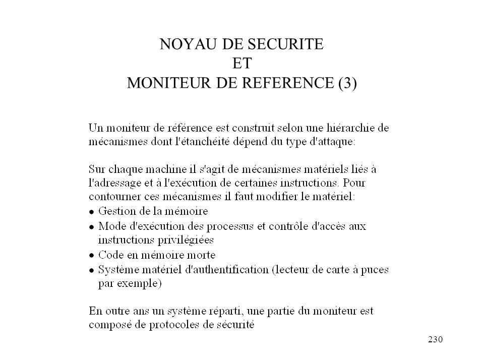 230 NOYAU DE SECURITE ET MONITEUR DE REFERENCE (3)