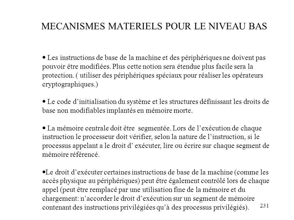 231 MECANISMES MATERIELS POUR LE NIVEAU BAS Les instructions de base de la machine et des périphériques ne doivent pas pouvoir être modifiées. Plus ce