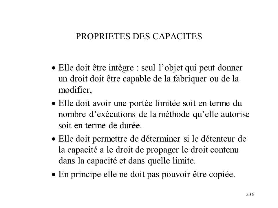 236 PROPRIETES DES CAPACITES Elle doit être intègre : seul lobjet qui peut donner un droit doit être capable de la fabriquer ou de la modifier, Elle d