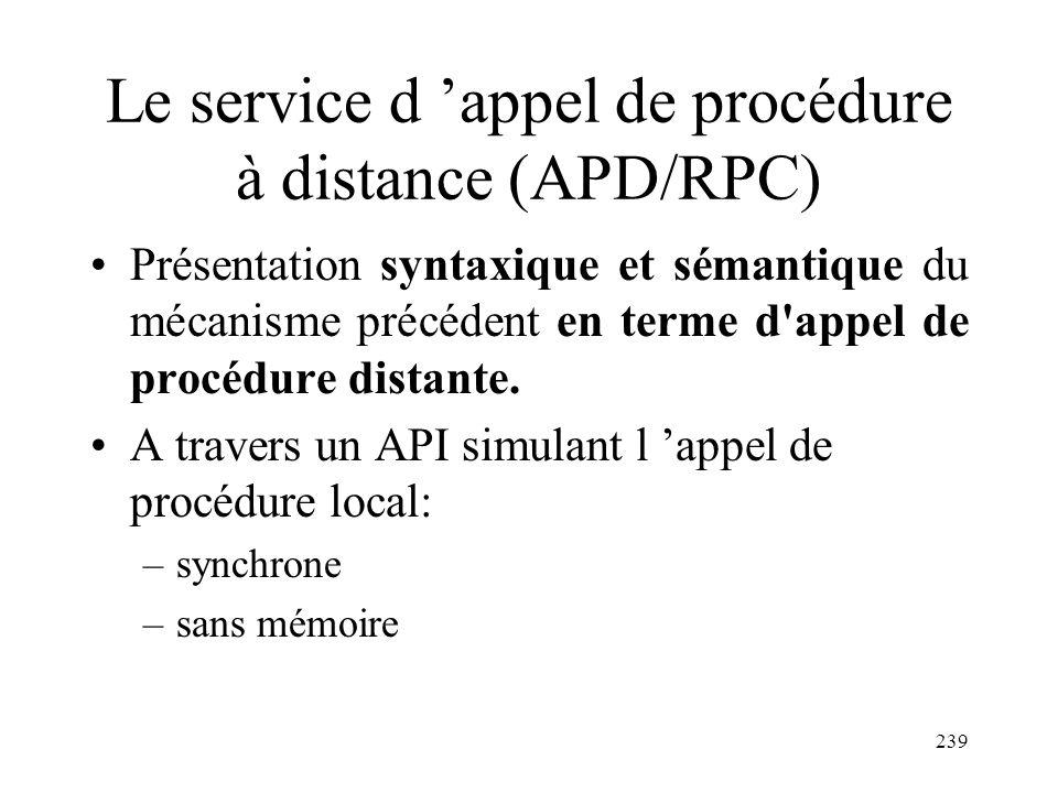 239 Le service d appel de procédure à distance (APD/RPC) Présentation syntaxique et sémantique du mécanisme précédent en terme d'appel de procédure di