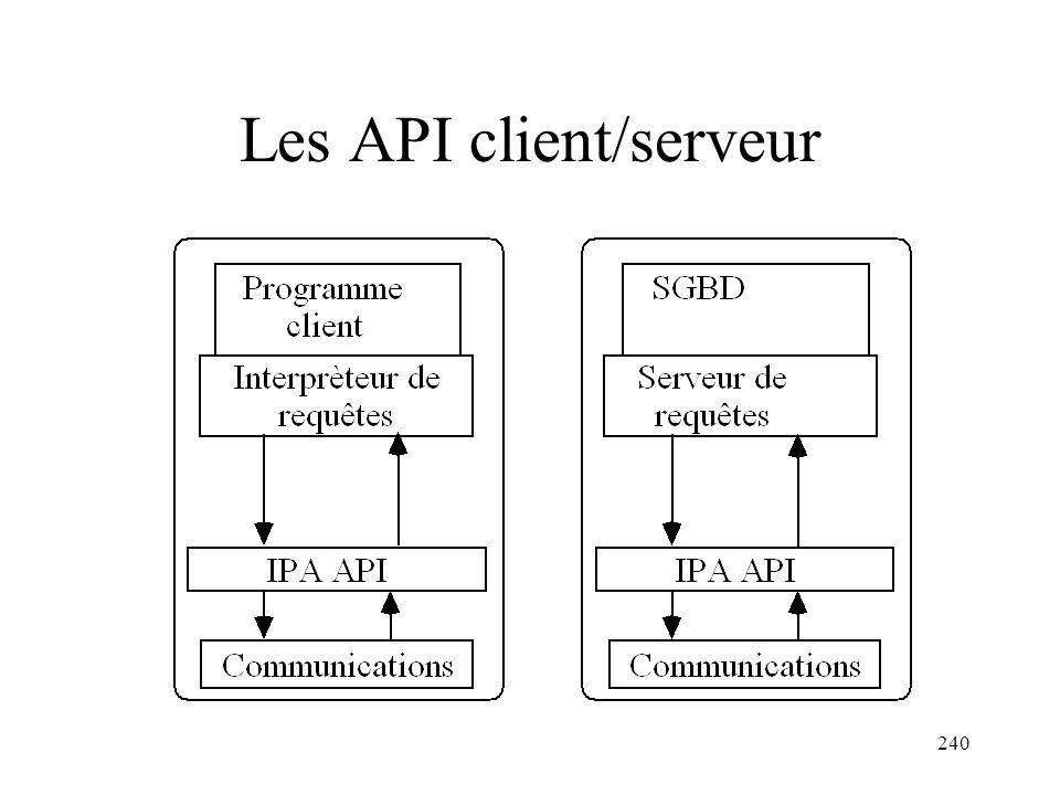 240 Les API client/serveur