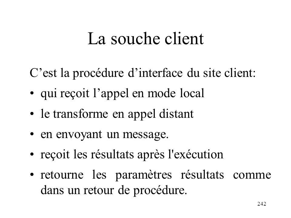 242 La souche client Cest la procédure dinterface du site client: qui reçoit lappel en mode local le transforme en appel distant en envoyant un messag