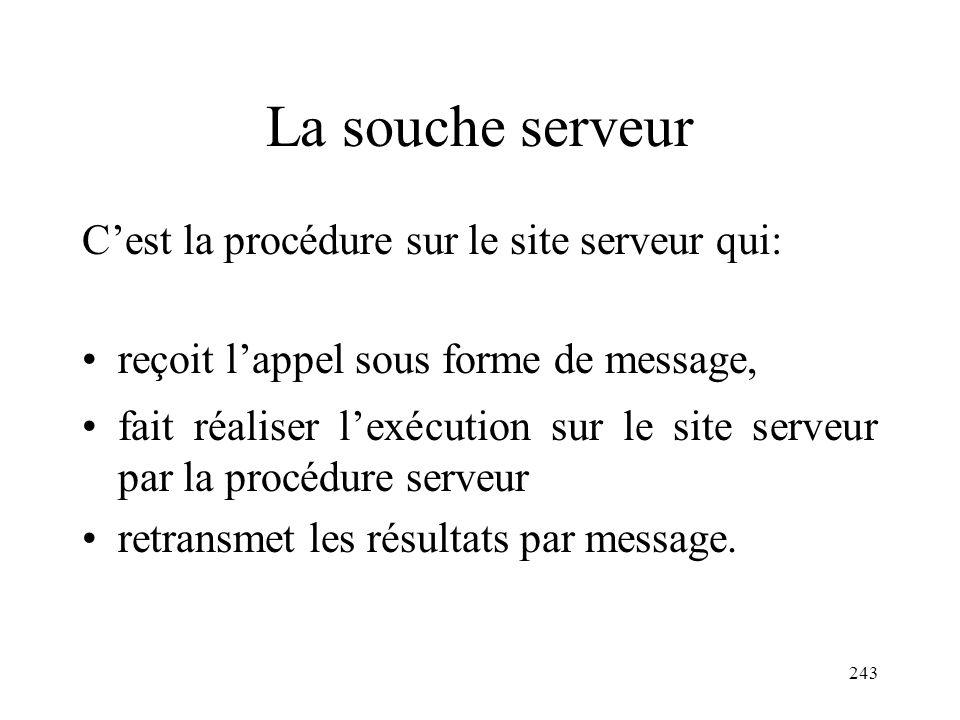 243 La souche serveur Cest la procédure sur le site serveur qui: reçoit lappel sous forme de message, fait réaliser lexécution sur le site serveur par