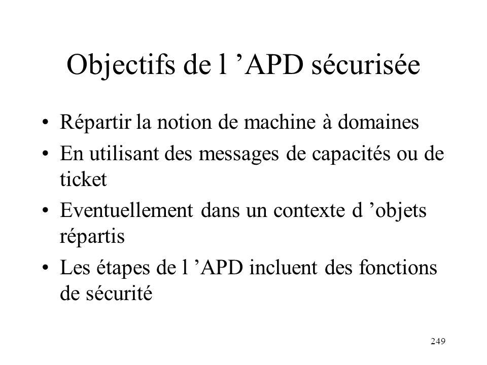 249 Objectifs de l APD sécurisée Répartir la notion de machine à domaines En utilisant des messages de capacités ou de ticket Eventuellement dans un c
