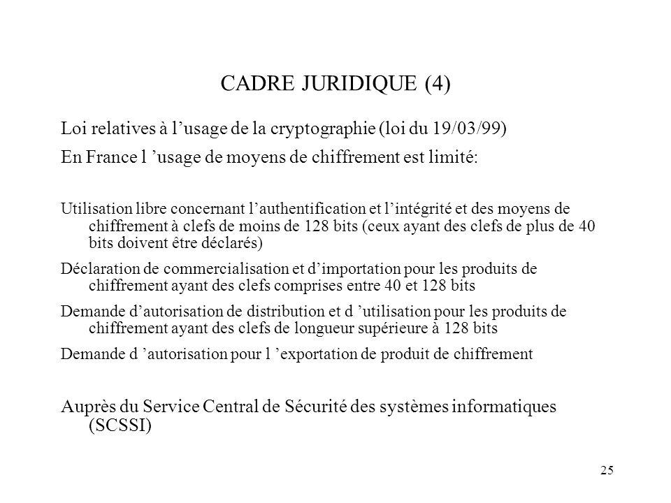 25 CADRE JURIDIQUE (4) Loi relatives à lusage de la cryptographie (loi du 19/03/99) En France l usage de moyens de chiffrement est limité: Utilisation