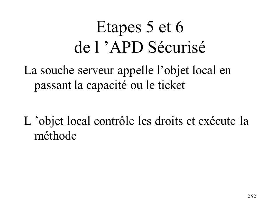 252 Etapes 5 et 6 de l APD Sécurisé La souche serveur appelle lobjet local en passant la capacité ou le ticket L objet local contrôle les droits et ex