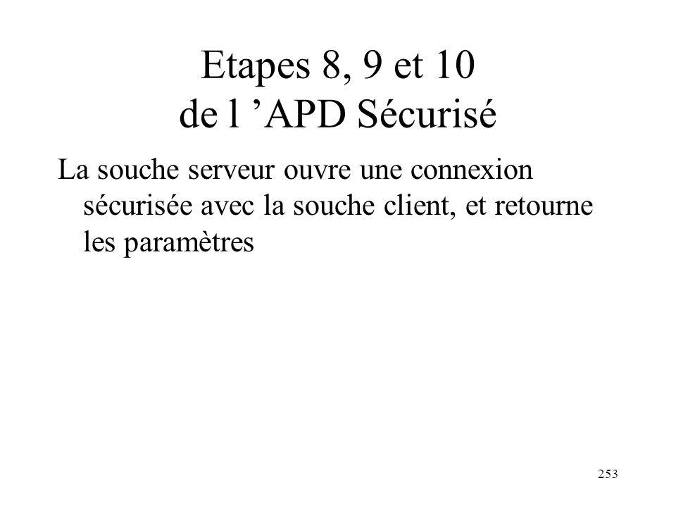 253 Etapes 8, 9 et 10 de l APD Sécurisé La souche serveur ouvre une connexion sécurisée avec la souche client, et retourne les paramètres