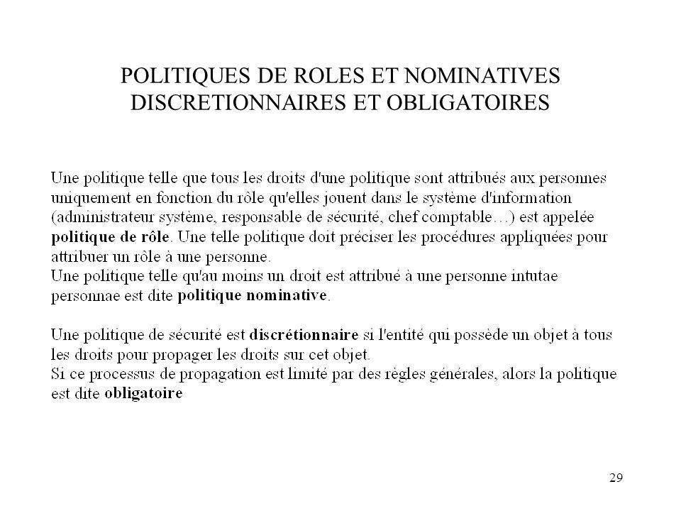 29 POLITIQUES DE ROLES ET NOMINATIVES DISCRETIONNAIRES ET OBLIGATOIRES