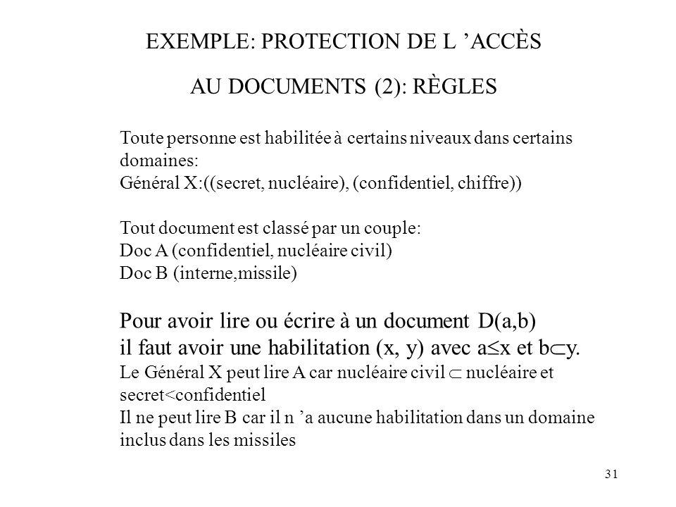 31 EXEMPLE: PROTECTION DE L ACCÈS AU DOCUMENTS (2): RÈGLES Toute personne est habilitée à certains niveaux dans certains domaines: Général X:((secret,