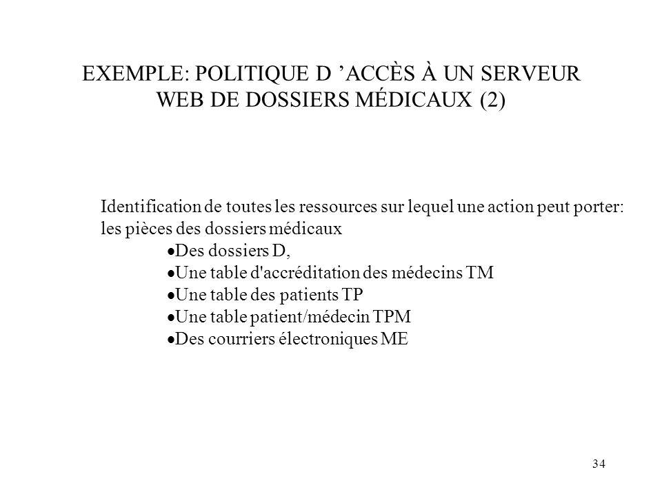 34 EXEMPLE: POLITIQUE D ACCÈS À UN SERVEUR WEB DE DOSSIERS MÉDICAUX (2) Identification de toutes les ressources sur lequel une action peut porter: les