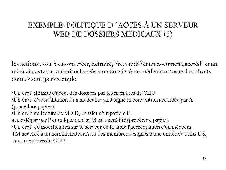 35 EXEMPLE: POLITIQUE D ACCÈS À UN SERVEUR WEB DE DOSSIERS MÉDICAUX (3) les actions possibles sont créer, détruire, lire, modifier un document, accréd