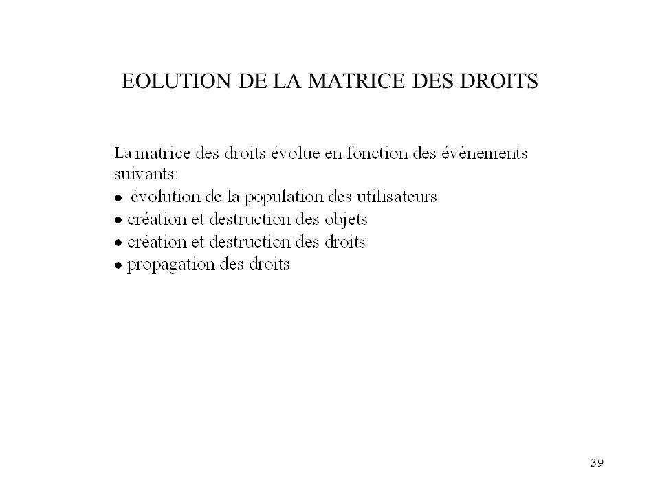 39 EOLUTION DE LA MATRICE DES DROITS
