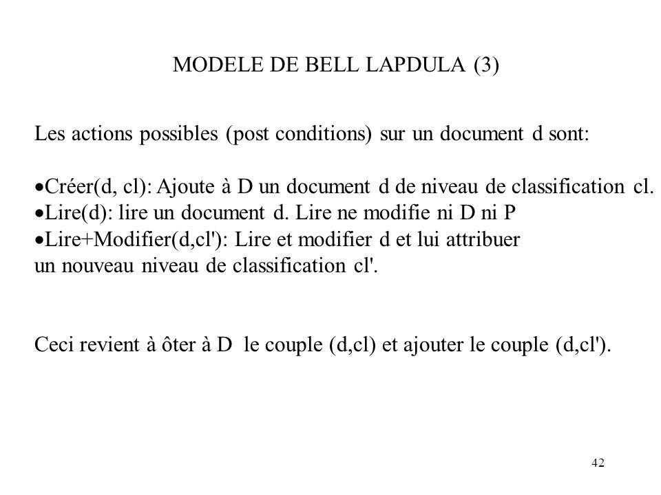 42 MODELE DE BELL LAPDULA (3) Les actions possibles (post conditions) sur un document d sont: Créer(d, cl): Ajoute à D un document d de niveau de clas