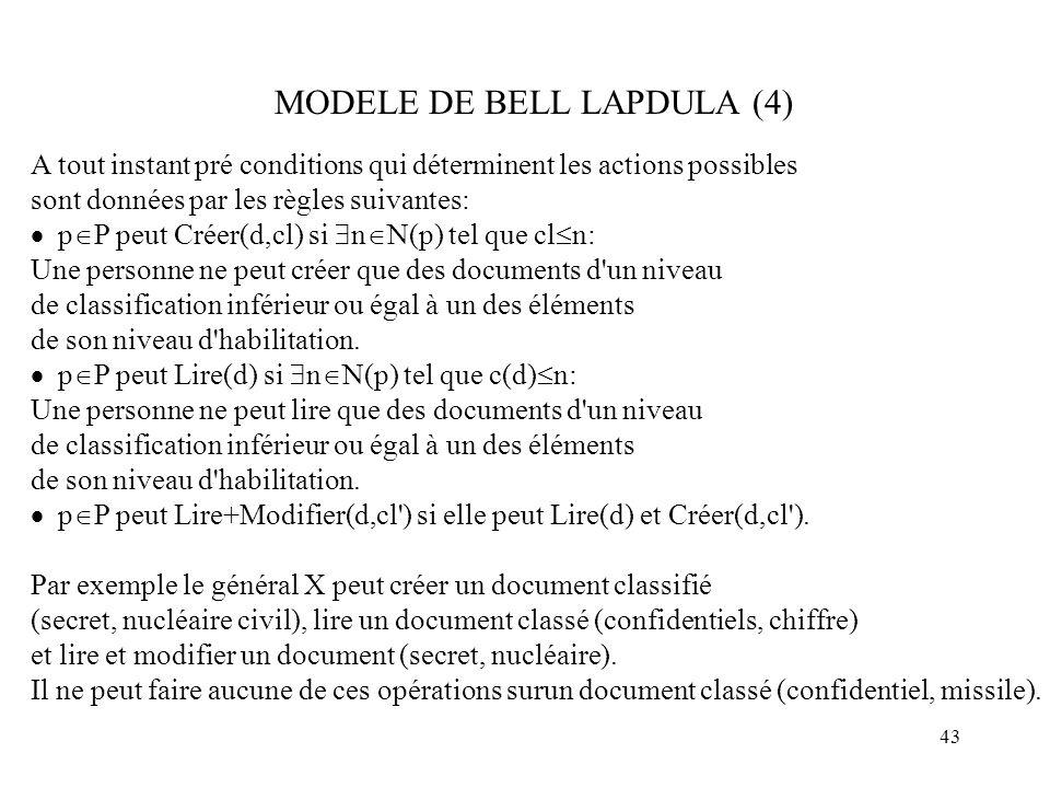 43 MODELE DE BELL LAPDULA (4) A tout instant pré conditions qui déterminent les actions possibles sont données par les règles suivantes: p P peut Crée