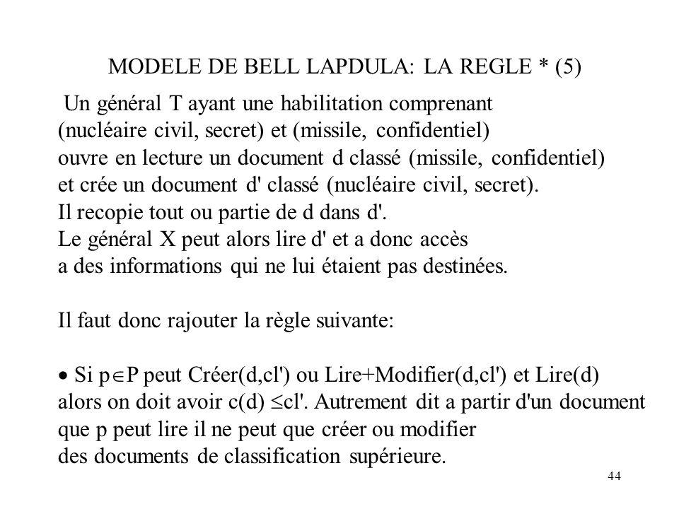 44 MODELE DE BELL LAPDULA: LA REGLE * (5) Un général T ayant une habilitation comprenant (nucléaire civil, secret) et (missile, confidentiel) ouvre en