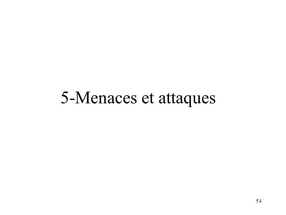 54 5-Menaces et attaques