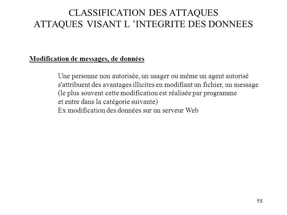 58 CLASSIFICATION DES ATTAQUES ATTAQUES VISANT L INTEGRITE DES DONNEES Modification de messages, de données Une personne non autorisée, un usager ou m