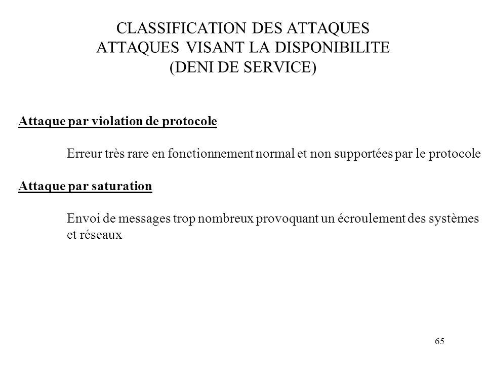 65 CLASSIFICATION DES ATTAQUES ATTAQUES VISANT LA DISPONIBILITE (DENI DE SERVICE) Attaque par violation de protocole Erreur très rare en fonctionnemen