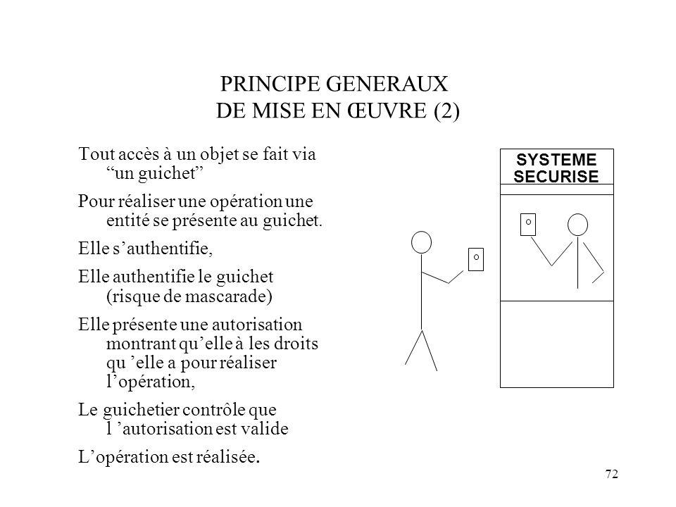 72 PRINCIPE GENERAUX DE MISE EN ŒUVRE (2) Tout accès à un objet se fait via un guichet Pour réaliser une opération une entité se présente au guichet.