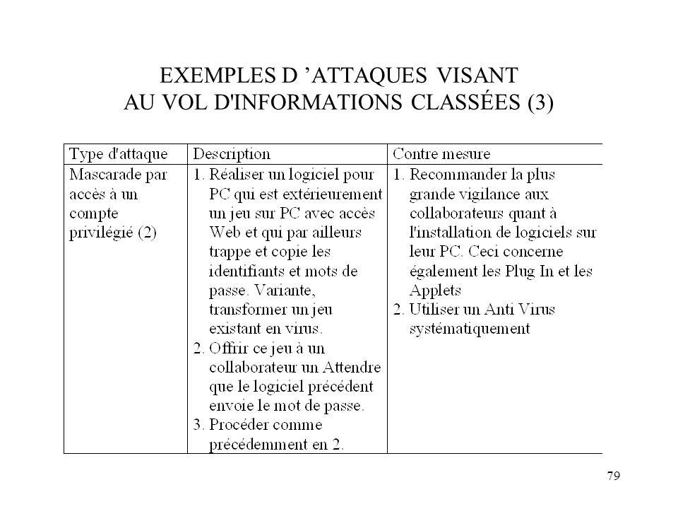 79 EXEMPLES D ATTAQUES VISANT AU VOL D'INFORMATIONS CLASSÉES (3)