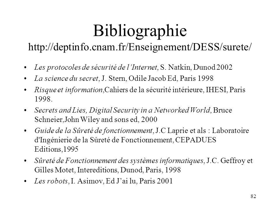 82 Bibliographie http://deptinfo.cnam.fr/Enseignement/DESS/surete/ Les protocoles de sécurité de lInternet, S. Natkin, Dunod 2002 La science du secret