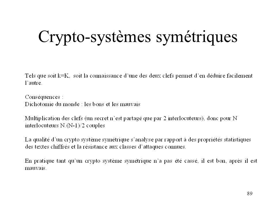 89 Crypto-systèmes symétriques