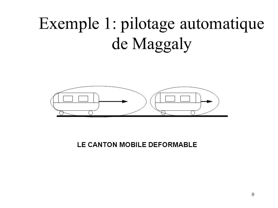 9 Exemple 1: pilotage automatique de Maggaly LE CANTON MOBILE DEFORMABLE