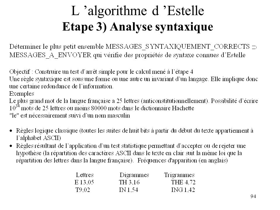 94 L algorithme d Estelle Etape 3) Analyse syntaxique