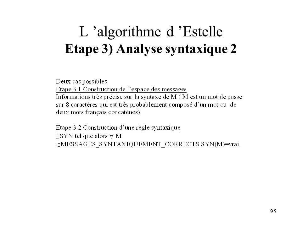 95 L algorithme d Estelle Etape 3) Analyse syntaxique 2
