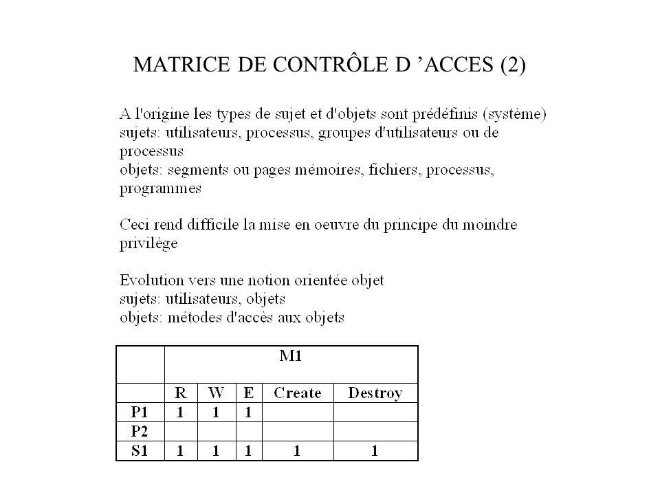 MATRICE DE CONTRÔLE D ACCES (2)