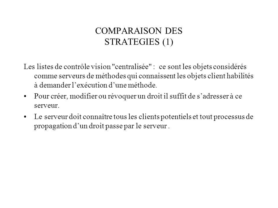 COMPARAISON DES STRATEGIES (1) Les listes de contrôle vision centralisée : ce sont les objets considérés comme serveurs de méthodes qui connaissent les objets client habilités à demander lexécution dune méthode.