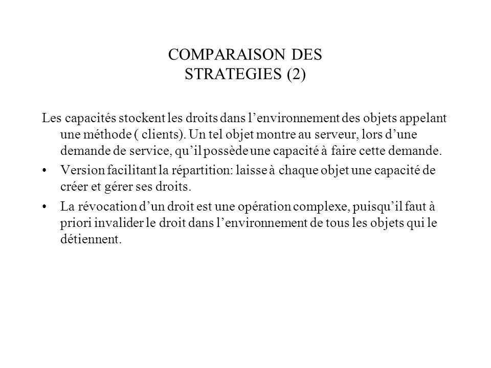 COMPARAISON DES STRATEGIES (2) Les capacités stockent les droits dans lenvironnement des objets appelant une méthode ( clients). Un tel objet montre a
