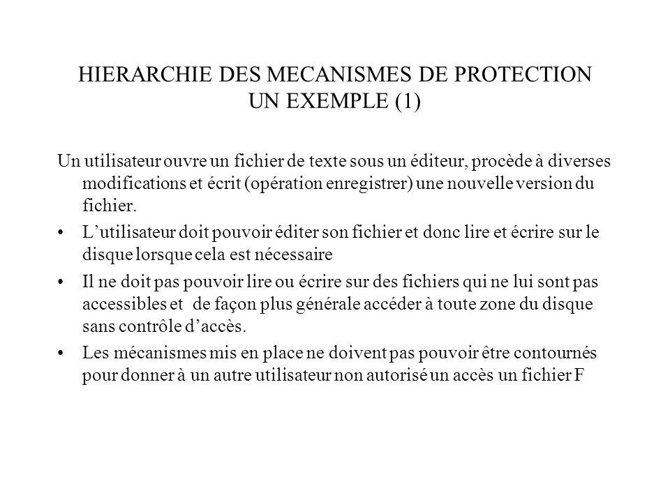 HIERARCHIE DES MECANISMES DE PROTECTION UN EXEMPLE (1) Un utilisateur ouvre un fichier de texte sous un éditeur, procède à diverses modifications et écrit (opération enregistrer) une nouvelle version du fichier.