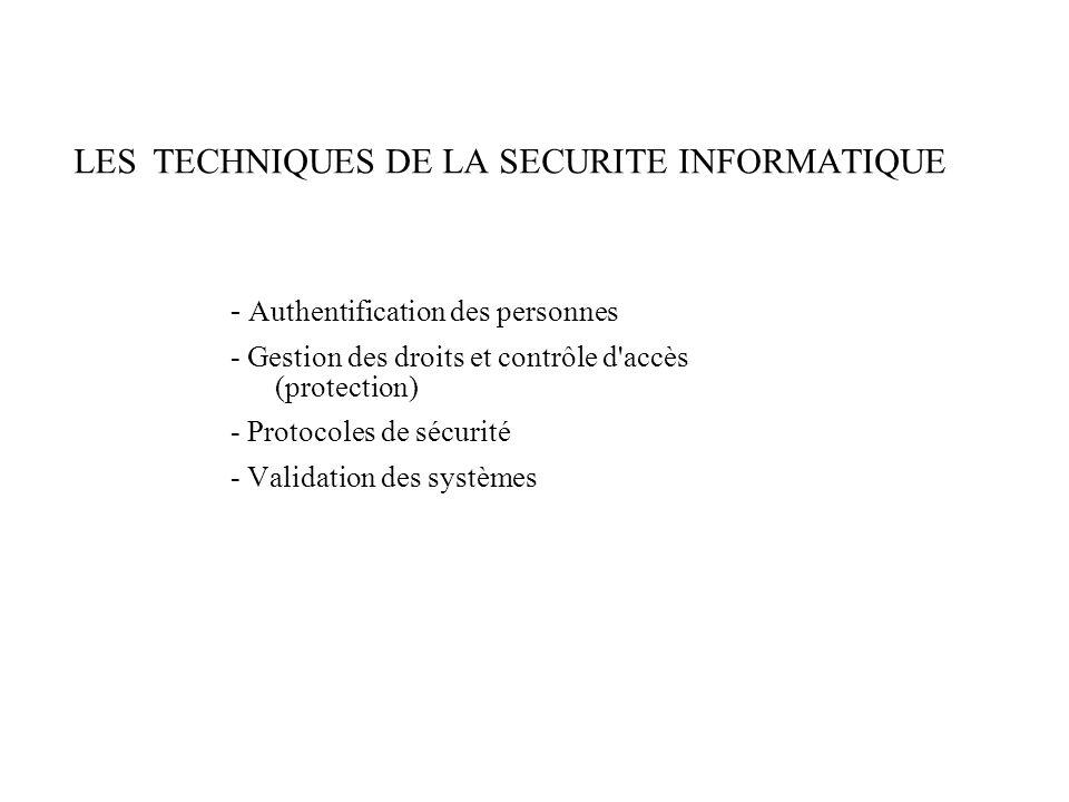 LES TECHNIQUES DE LA SECURITE INFORMATIQUE - Authentification des personnes - Gestion des droits et contrôle d accès (protection) - Protocoles de sécurité - Validation des systèmes