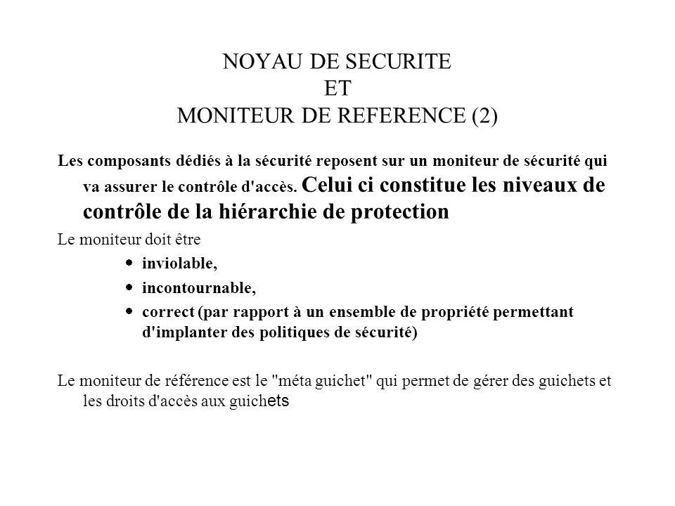 NOYAU DE SECURITE ET MONITEUR DE REFERENCE (2) Les composants dédiés à la sécurité reposent sur un moniteur de sécurité qui va assurer le contrôle d accès.