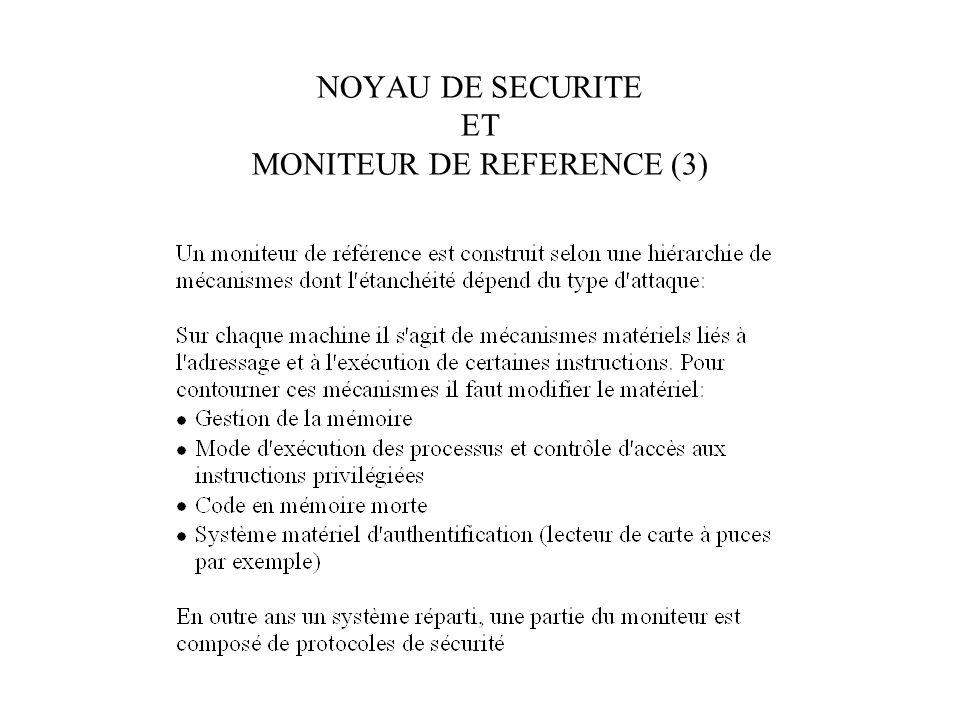 NOYAU DE SECURITE ET MONITEUR DE REFERENCE (3)
