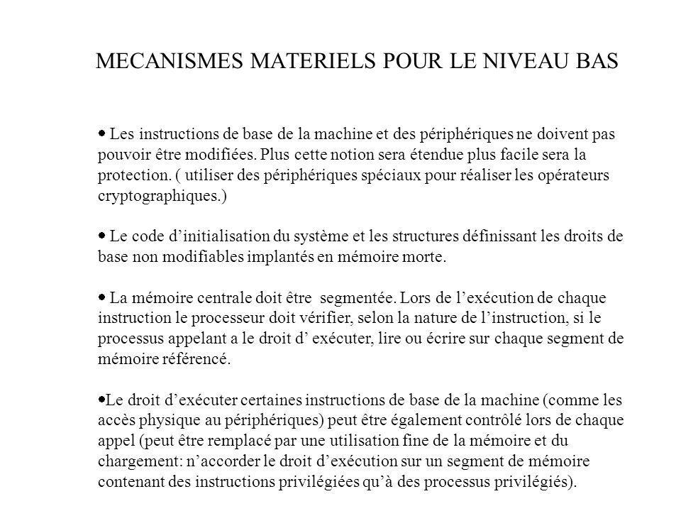 MECANISMES MATERIELS POUR LE NIVEAU BAS Les instructions de base de la machine et des périphériques ne doivent pas pouvoir être modifiées.