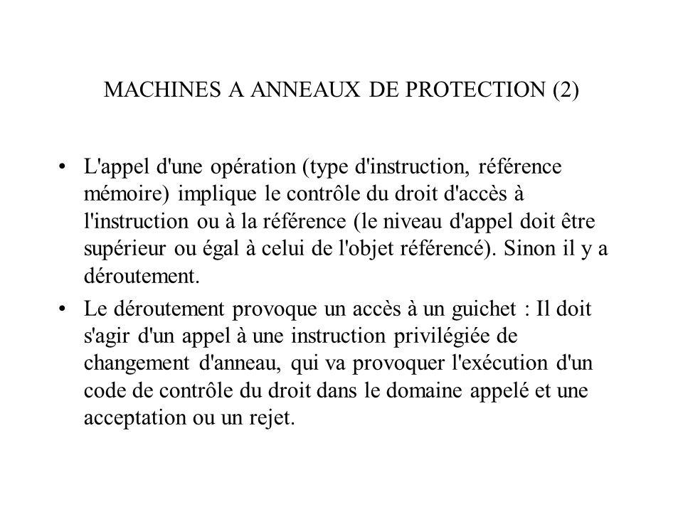 MACHINES A ANNEAUX DE PROTECTION (2) L appel d une opération (type d instruction, référence mémoire) implique le contrôle du droit d accès à l instruction ou à la référence (le niveau d appel doit être supérieur ou égal à celui de l objet référencé).