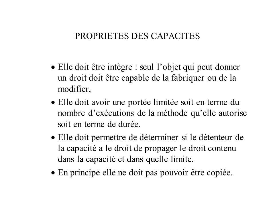 PROPRIETES DES CAPACITES Elle doit être intègre : seul lobjet qui peut donner un droit doit être capable de la fabriquer ou de la modifier, Elle doit