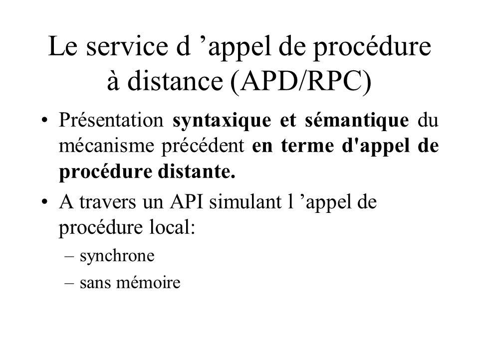 Le service d appel de procédure à distance (APD/RPC) Présentation syntaxique et sémantique du mécanisme précédent en terme d appel de procédure distante.