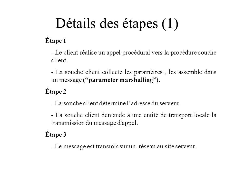 Détails des étapes (1) Étape 1 - Le client réalise un appel procédural vers la procédure souche client. - La souche client collecte les paramètres, le