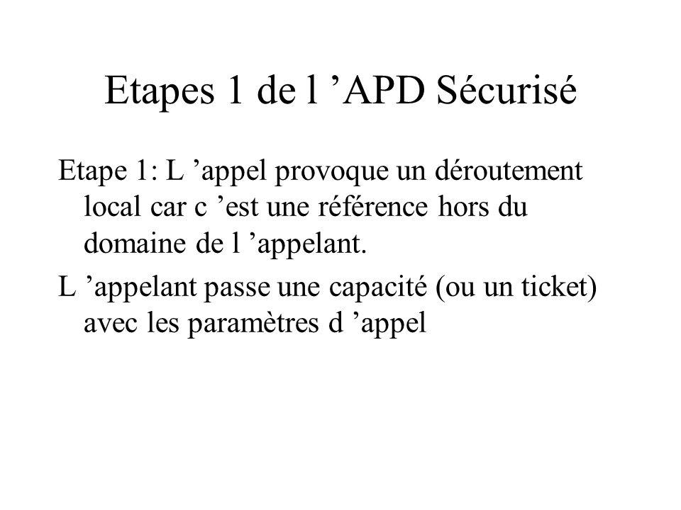 Etapes 1 de l APD Sécurisé Etape 1: L appel provoque un déroutement local car c est une référence hors du domaine de l appelant.